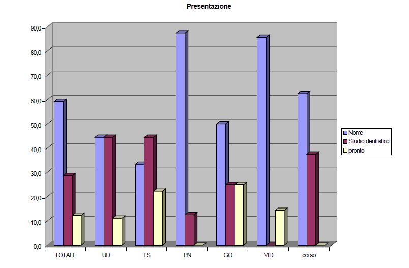 grafico_presentazione